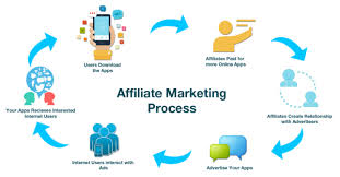 Experts On The Top Affiliate Marketing Trends For commission hero robby blanchard reviews